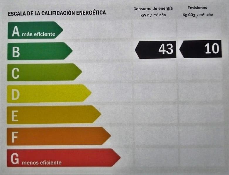 Certificado de Eficiencia Energética (CEE)